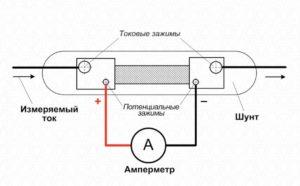 схема шунтирования амперметра