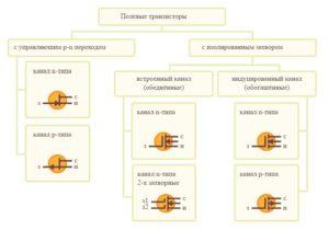 разновидности транзисторов