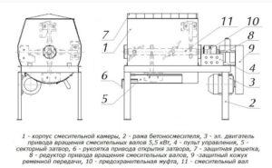 чертеж бетономешалки с электроприводом
