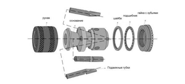 схема работы патрона дрели