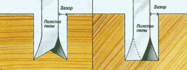 как правильно развести зубья ножовки