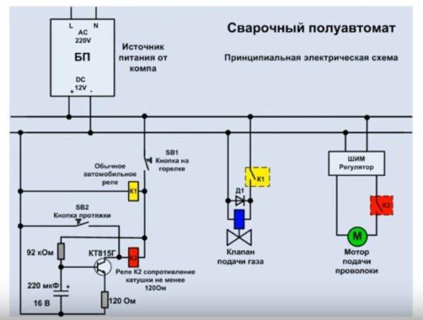 механическая схема управления полуавтомата