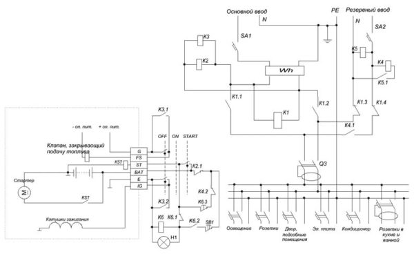 Схема АВР бензогенератора
