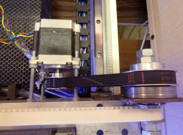 электропривод лазерного станка