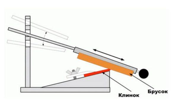 Ручное приспособление для заточки чертеж