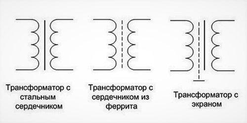 Обозначение трансформатора на схеме