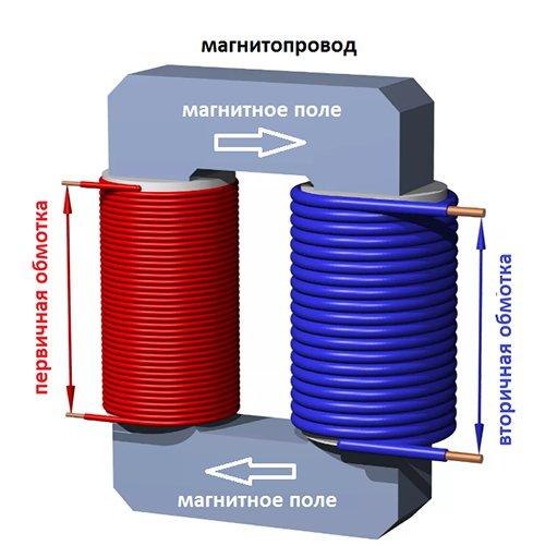 состав трансформатора