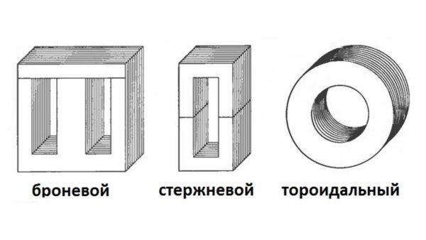 различные формы магнитопровода