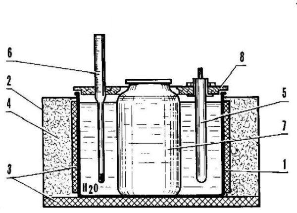 схема приготовления электролита