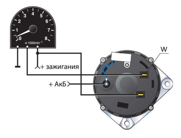 подключение тахометра к генератору