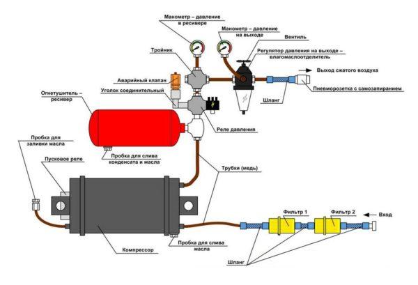 рабочая схема компрессора