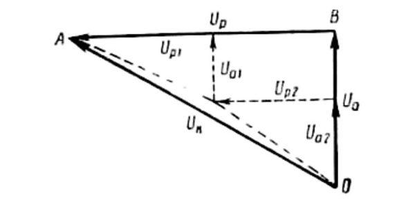 векторный график напряжения короткого замыкания