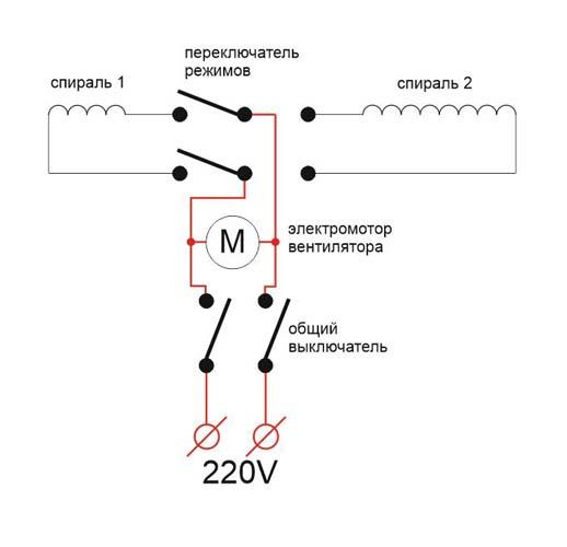 электрическая схема строительного фена