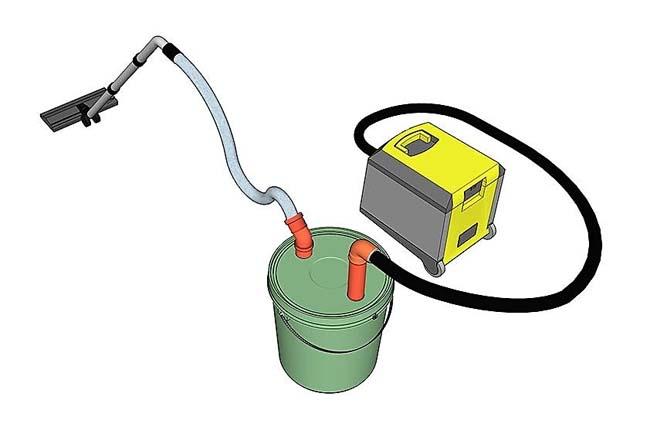 схема движения пыли от пылесоса к накопителю