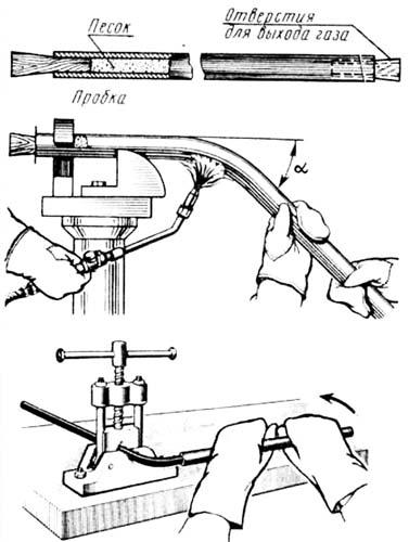 последовательность действий для подготовки труб к гибке