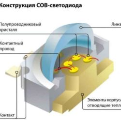 схема работы COB элемента