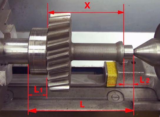 Схема косвенных измерений